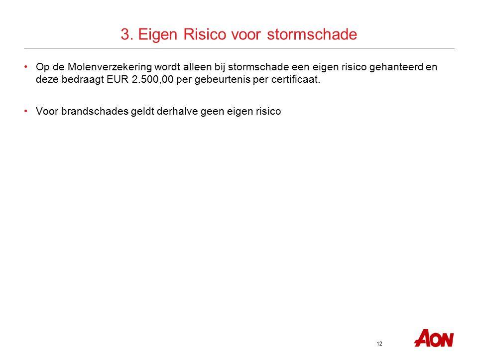 12 3. Eigen Risico voor stormschade Op de Molenverzekering wordt alleen bij stormschade een eigen risico gehanteerd en deze bedraagt EUR 2.500,00 per