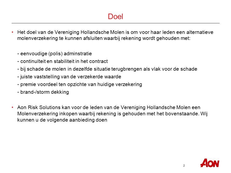 2 Doel Het doel van de Vereniging Hollandsche Molen is om voor haar leden een alternatieve molenverzekering te kunnen afsluiten waarbij rekening wordt gehouden met: - eenvoudige (polis) adminstratie - continuïteit en stabiliteit in het contract - bij schade de molen in dezelfde situatie terugbrengen als vlak voor de schade - juiste vaststelling van de verzekerde waarde - premie voordeel ten opzichte van huidige verzekering - brand-/storm dekking Aon Risk Solutions kan voor de leden van de Vereniging Hollandsche Molen een Molenverzekering inkopen waarbij rekening is gehouden met het bovenstaande.