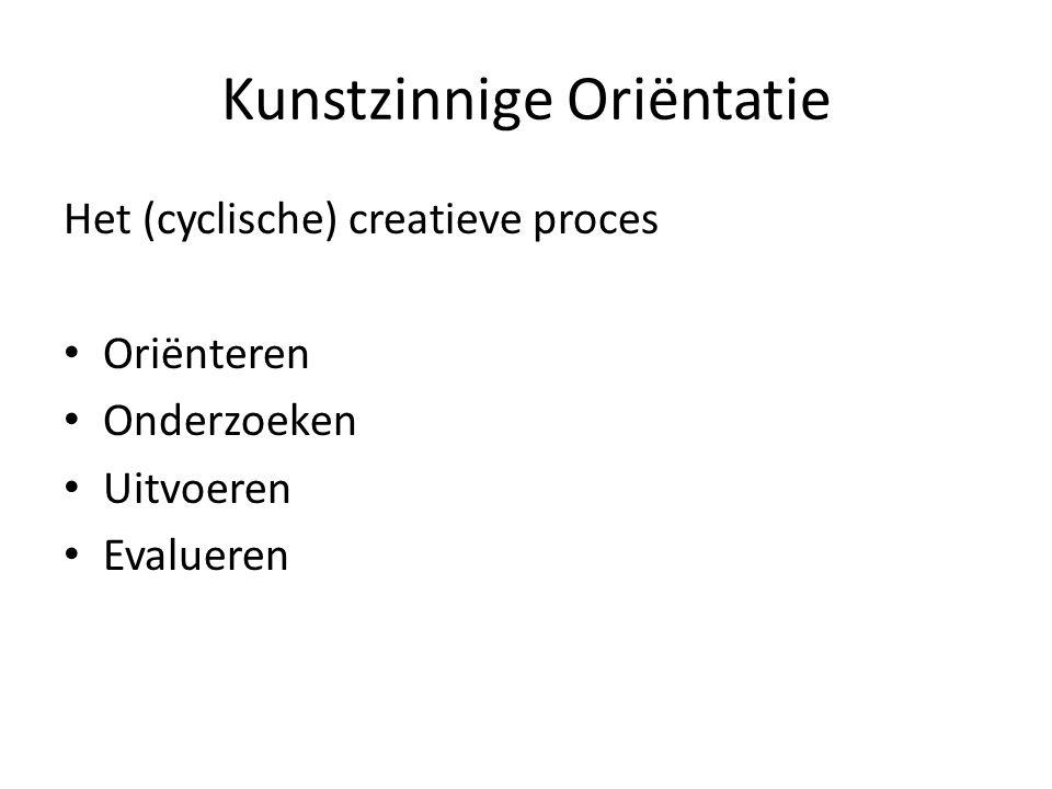 Kunstzinnige Oriëntatie Het (cyclische) creatieve proces Oriënteren Onderzoeken Uitvoeren Evalueren