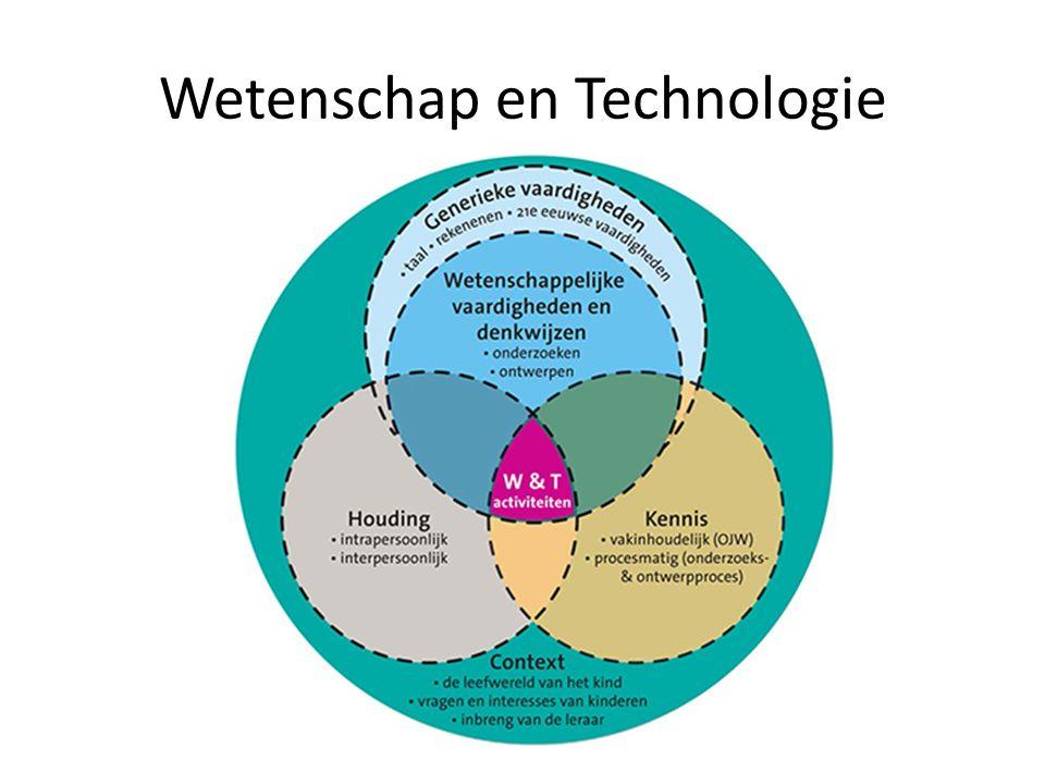 Twee centrale vaardigheden: Onderzoeken Ontwerpen Drie subvaardigheden: Modelleren (maken en gebruiken van modellen) Gebruik van materiaal, gereedschap, apparatuur Waarderen en beoordelen van proces en resultaat
