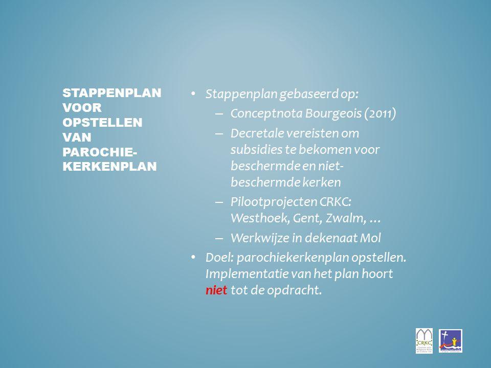 Stappenplan gebaseerd op: – Conceptnota Bourgeois (2011) – Decretale vereisten om subsidies te bekomen voor beschermde en niet- beschermde kerken – Pilootprojecten CRKC: Westhoek, Gent, Zwalm, … – Werkwijze in dekenaat Mol Doel: parochiekerkenplan opstellen.