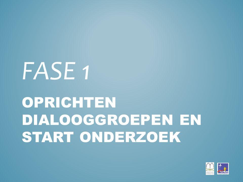OPRICHTEN DIALOOGGROEPEN EN START ONDERZOEK FASE 1
