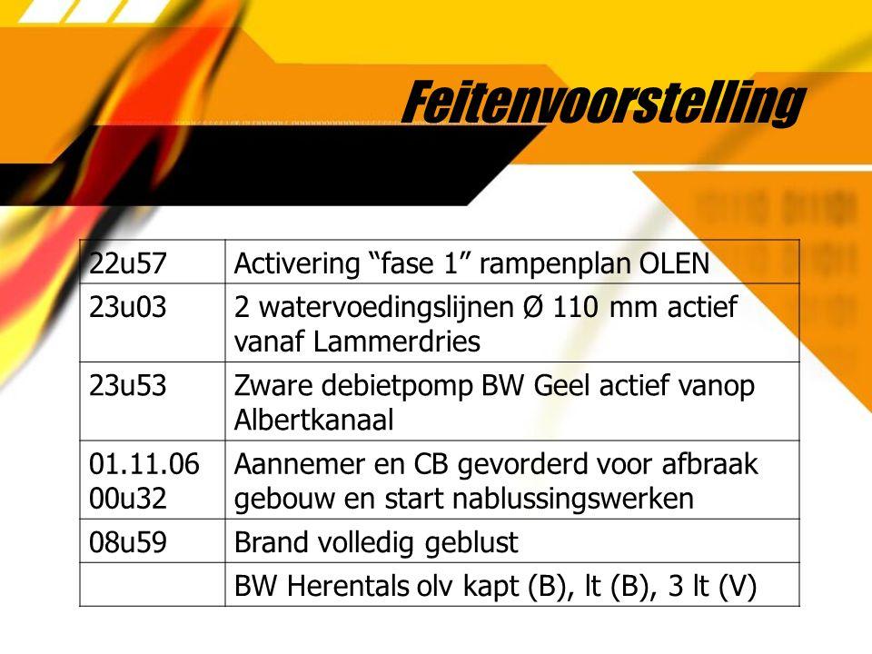 Feitenvoorstelling 22u57Activering fase 1 rampenplan OLEN 23u032 watervoedingslijnen Ø 110 mm actief vanaf Lammerdries 23u53Zware debietpomp BW Geel actief vanop Albertkanaal 01.11.06 00u32 Aannemer en CB gevorderd voor afbraak gebouw en start nablussingswerken 08u59Brand volledig geblust BW Herentals olv kapt (B), lt (B), 3 lt (V)