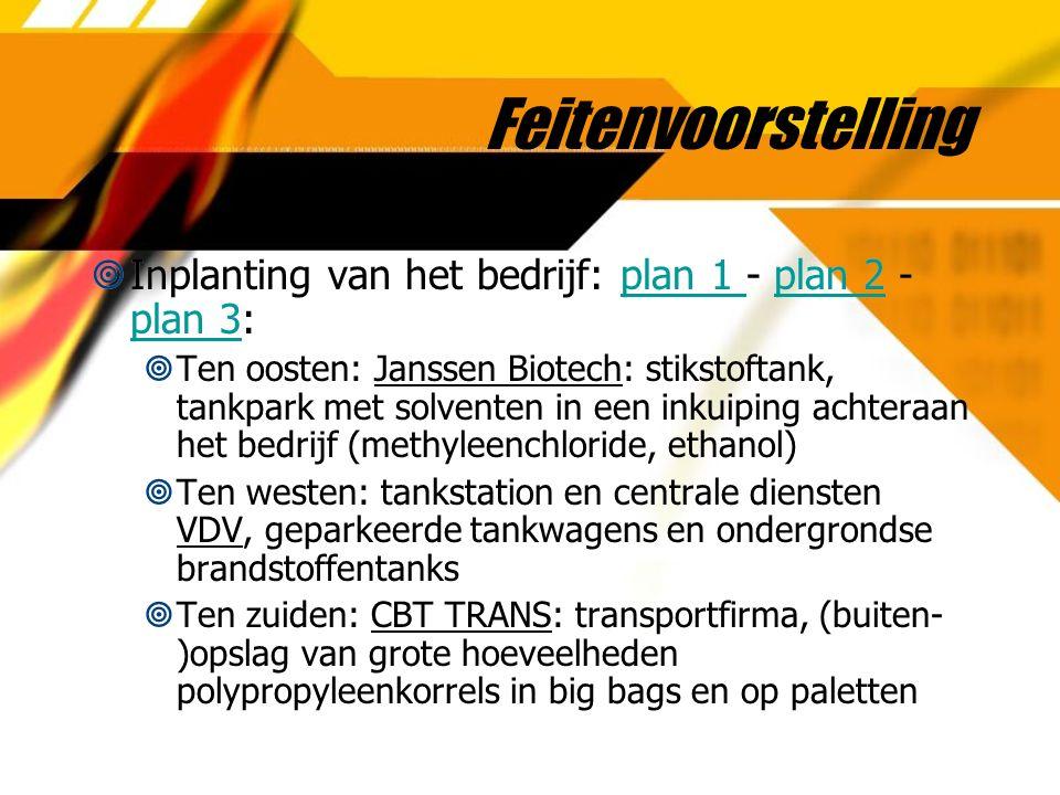 Feitenvoorstelling  Inplanting van het bedrijf: plan 1 - plan 2 - plan 3:plan 1 plan 2 plan 3  Ten oosten: Janssen Biotech: stikstoftank, tankpark met solventen in een inkuiping achteraan het bedrijf (methyleenchloride, ethanol)  Ten westen: tankstation en centrale diensten VDV, geparkeerde tankwagens en ondergrondse brandstoffentanks  Ten zuiden: CBT TRANS: transportfirma, (buiten- )opslag van grote hoeveelheden polypropyleenkorrels in big bags en op paletten  Inplanting van het bedrijf: plan 1 - plan 2 - plan 3:plan 1 plan 2 plan 3  Ten oosten: Janssen Biotech: stikstoftank, tankpark met solventen in een inkuiping achteraan het bedrijf (methyleenchloride, ethanol)  Ten westen: tankstation en centrale diensten VDV, geparkeerde tankwagens en ondergrondse brandstoffentanks  Ten zuiden: CBT TRANS: transportfirma, (buiten- )opslag van grote hoeveelheden polypropyleenkorrels in big bags en op paletten