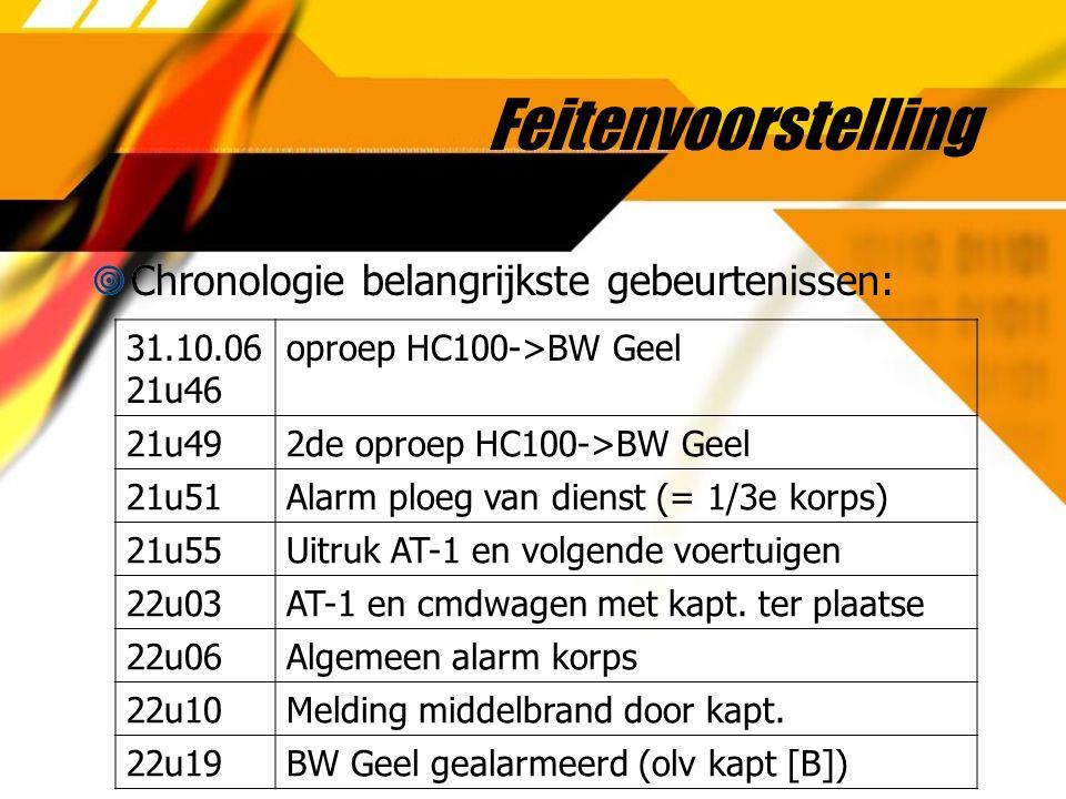 Feitenvoorstelling  Chronologie belangrijkste gebeurtenissen: 31.10.06 21u46 oproep HC100->BW Geel 21u492de oproep HC100->BW Geel 21u51Alarm ploeg van dienst (= 1/3e korps) 21u55Uitruk AT-1 en volgende voertuigen 22u03AT-1 en cmdwagen met kapt.