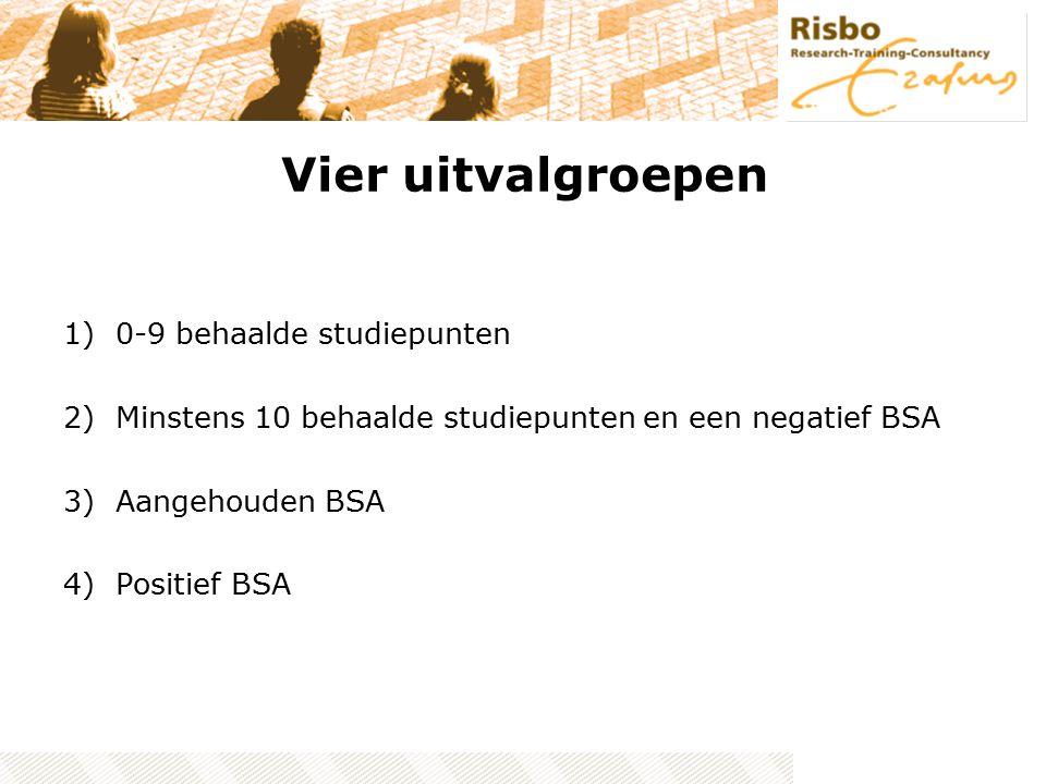Vier uitvalgroepen 1)0-9 behaalde studiepunten 2)Minstens 10 behaalde studiepunten en een negatief BSA 3)Aangehouden BSA 4)Positief BSA