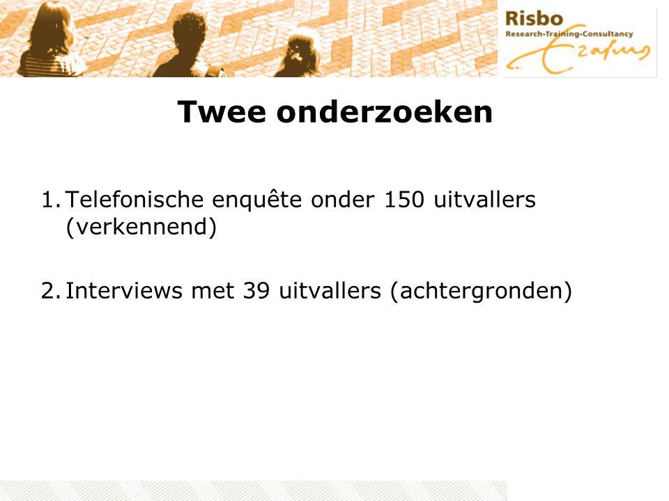 Twee onderzoeken 1.Telefonische enquête onder 150 uitvallers (verkennend) 2.Interviews met 39 uitvallers (achtergronden)