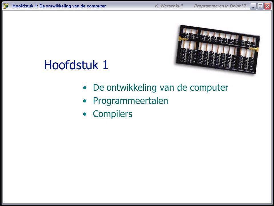 1 K. Werschkull Programmeren in Delphi 7 De ontwikkeling van de computer Programmeertalen Compilers Hoofdstuk 1 Hoofdstuk 1: De ontwikkeling van de co