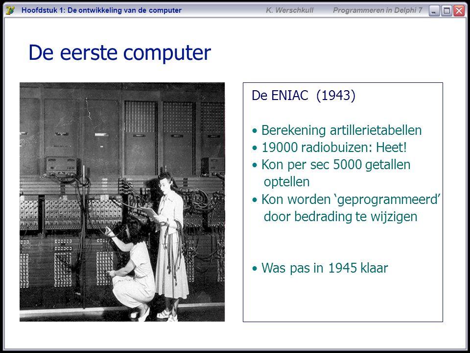 8 K. Werschkull Programmeren in Delphi 7 De eerste computer De ENIAC (1943) Berekening artillerietabellen 19000 radiobuizen: Heet! Kon per sec 5000 ge