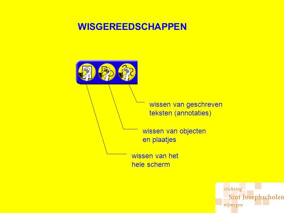 WISGEREEDSCHAPPEN wissen van geschreven teksten (annotaties) wissen van objecten en plaatjes wissen van het hele scherm