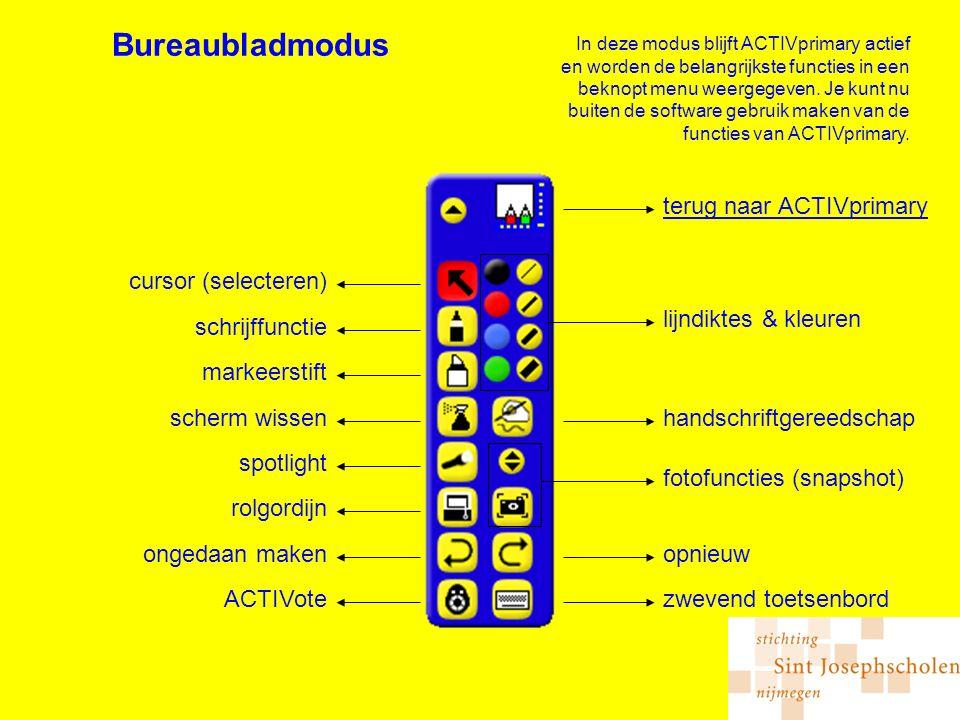 Bureaubladmodus In deze modus blijft ACTIVprimary actief en worden de belangrijkste functies in een beknopt menu weergegeven.