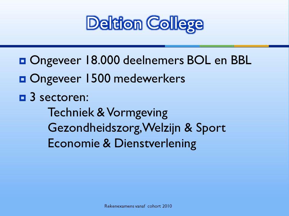  Ongeveer 18.000 deelnemers BOL en BBL  Ongeveer 1500 medewerkers  3 sectoren: Techniek & Vormgeving Gezondheidszorg, Welzijn & Sport Economie & Dienstverlening Rekenexamens vanaf cohort 2010