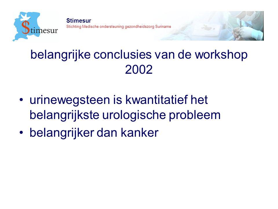 Stimesur Stichting Medische ondersteuning gezondheidszorg Suriname Hoge ureterolithotomie we zijn nog frequent afhankelijk van de traditionele open steen chirurgie