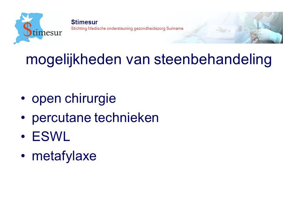 Stimesur Stichting Medische ondersteuning gezondheidszorg Suriname mogelijkheden van steenbehandeling open chirurgie percutane technieken ESWL metafylaxe