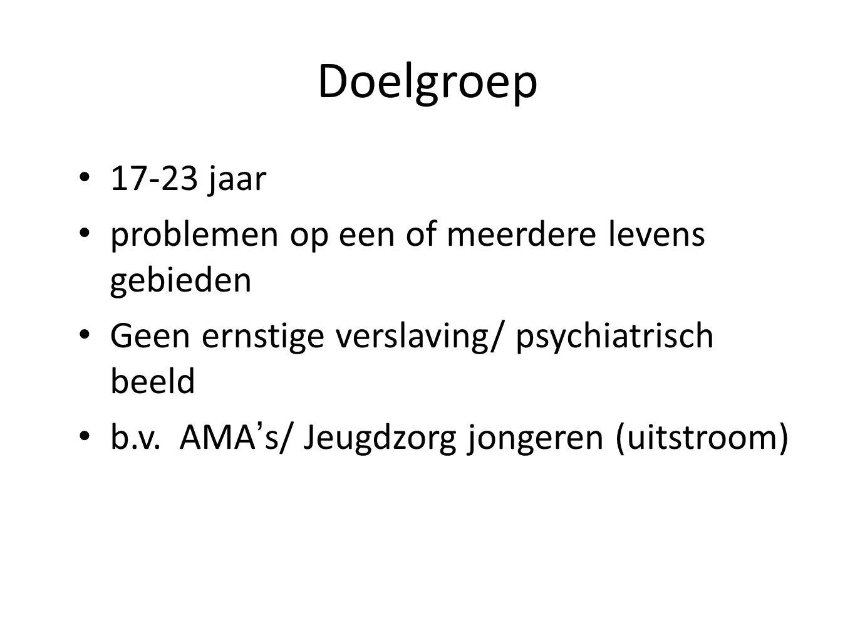 Doelgroep 17-23 jaar problemen op een of meerdere levens gebieden Geen ernstige verslaving/ psychiatrisch beeld b.v. AMA ' s/ Jeugdzorg jongeren (uits