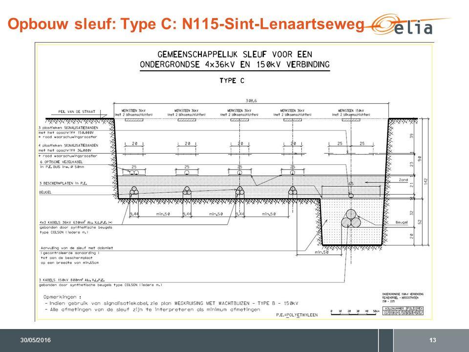 Opbouw sleuf: Type C: N115-Sint-Lenaartseweg 1330/05/2016
