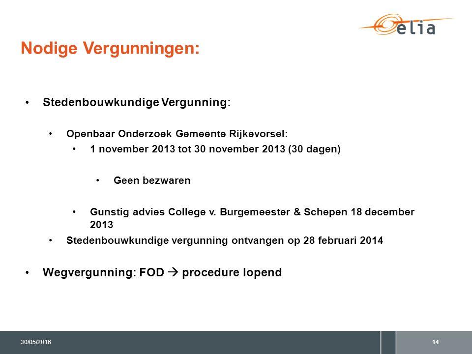 Stedenbouwkundige Vergunning: Openbaar Onderzoek Gemeente Rijkevorsel: 1 november 2013 tot 30 november 2013 (30 dagen) Geen bezwaren Gunstig advies College v.
