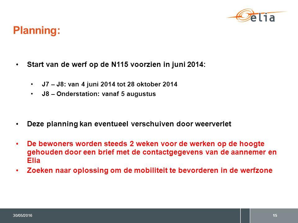 Start van de werf op de N115 voorzien in juni 2014: J7 – J8: van 4 juni 2014 tot 28 oktober 2014 J8 – Onderstation: vanaf 5 augustus Deze planning kan