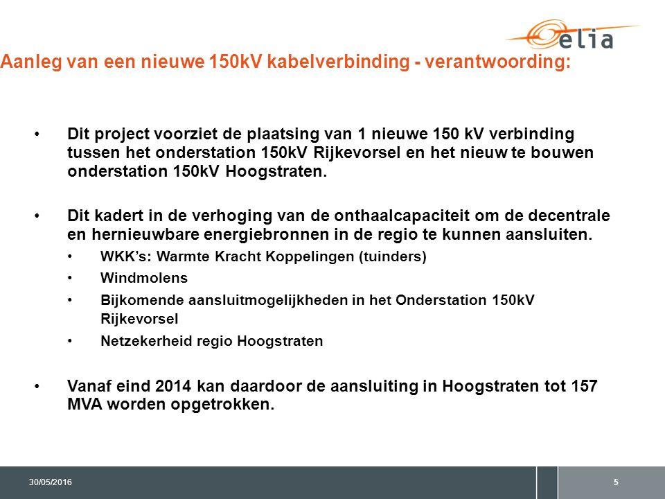 530/05/2016 Aanleg van een nieuwe 150kV kabelverbinding - verantwoording: Dit project voorziet de plaatsing van 1 nieuwe 150 kV verbinding tussen het onderstation 150kV Rijkevorsel en het nieuw te bouwen onderstation 150kV Hoogstraten.