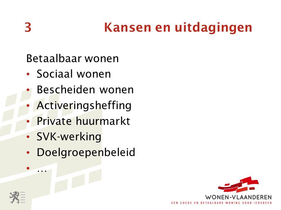3 Kansen en uitdagingen Betaalbaar wonen Sociaal wonen Bescheiden wonen Activeringsheffing Private huurmarkt SVK-werking Doelgroepenbeleid …