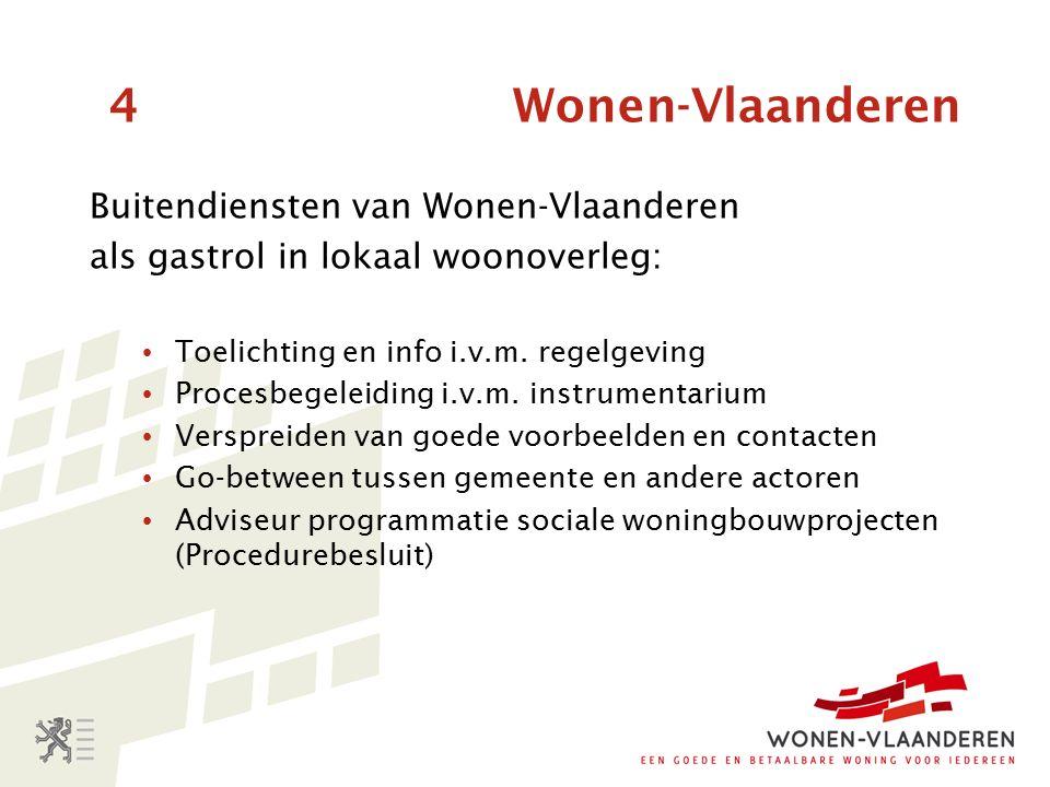 4 Wonen-Vlaanderen Buitendiensten van Wonen-Vlaanderen als gastrol in lokaal woonoverleg: Toelichting en info i.v.m.