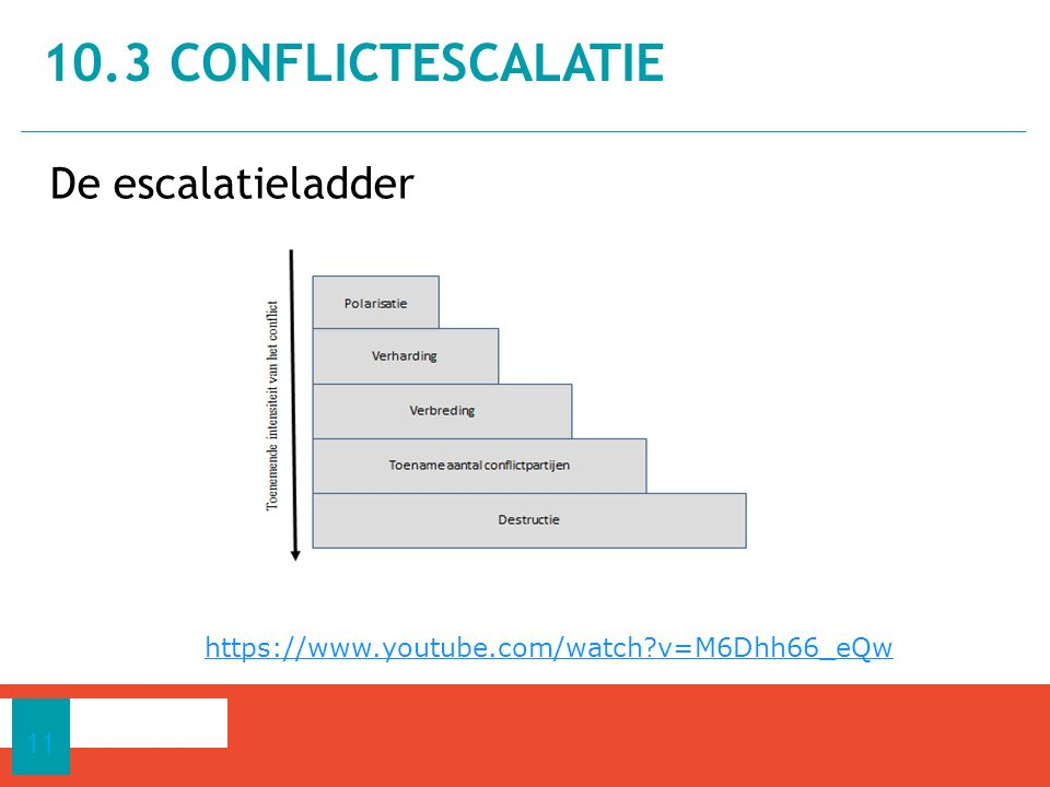 De escalatieladder 10.3 CONFLICTESCALATIE 11 https://www.youtube.com/watch?v=M6Dhh66_eQw