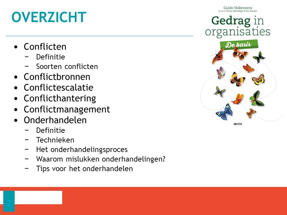 Conflicten − Definitie − Soorten conflicten Conflictbronnen Conflictescalatie Conflicthantering Conflictmanagement Onderhandelen − Definitie − Technie