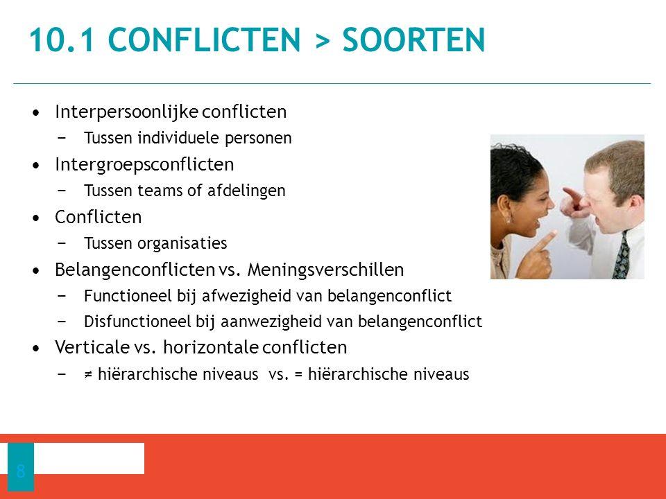 Interpersoonlijke conflicten − Tussen individuele personen Intergroepsconflicten − Tussen teams of afdelingen Conflicten − Tussen organisaties Belange