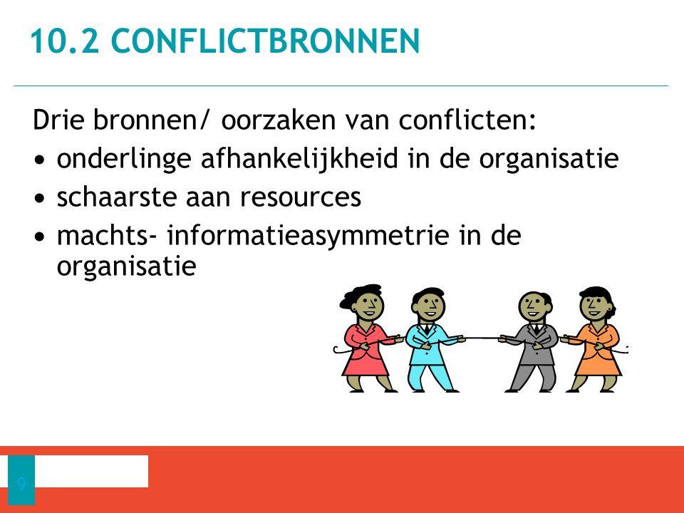 Drie bronnen/ oorzaken van conflicten: onderlinge afhankelijkheid in de organisatie schaarste aan resources machts- informatieasymmetrie in de organis