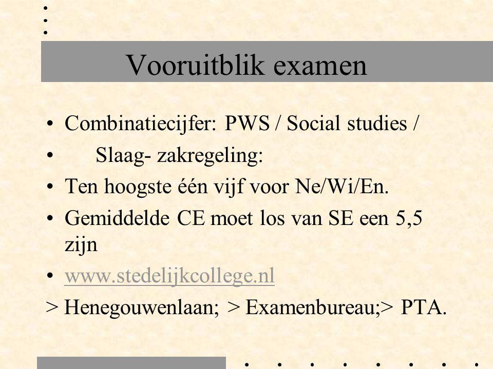 Vooruitblik examen Combinatiecijfer: PWS / Social studies / Slaag- zakregeling: Ten hoogste één vijf voor Ne/Wi/En. Gemiddelde CE moet los van SE een