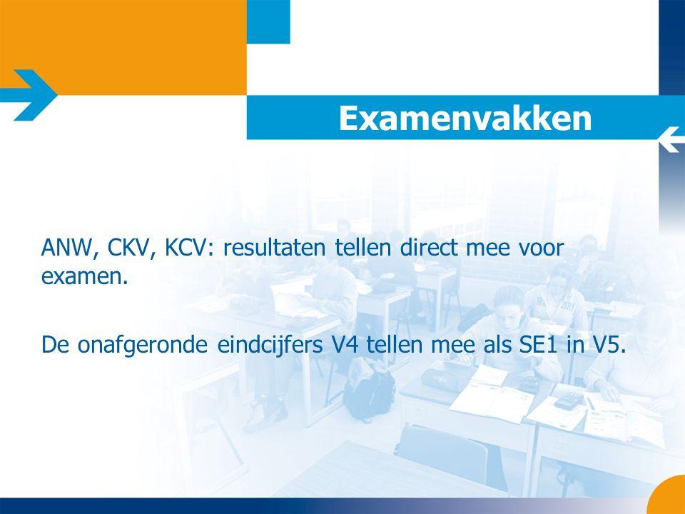 Examenvakken ANW, CKV, KCV: resultaten tellen direct mee voor examen.