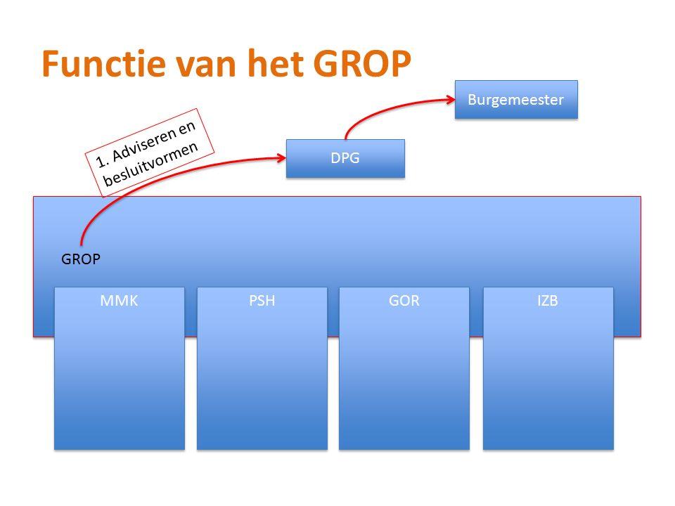 Functie van het GROP GROP DPG Burgemeester 1. Adviseren en besluitvormen MMK GOR IZB PSH