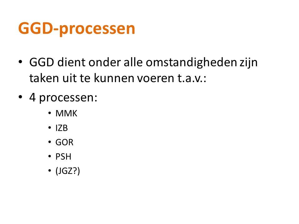 GGD-processen GGD dient onder alle omstandigheden zijn taken uit te kunnen voeren t.a.v.: 4 processen: MMK IZB GOR PSH (JGZ )