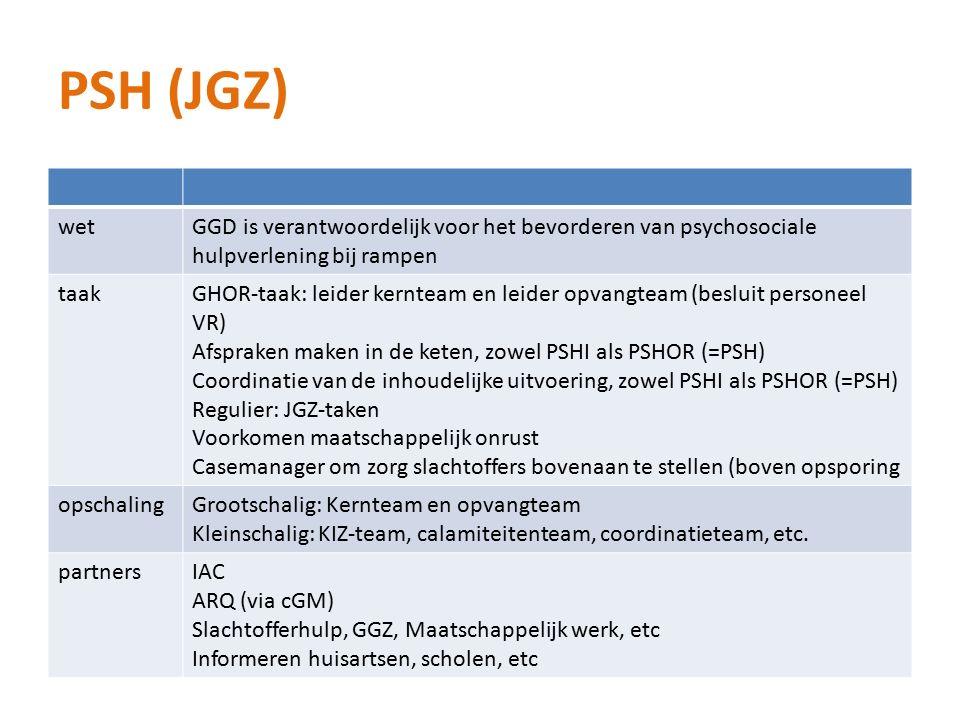 PSH (JGZ) wetGGD is verantwoordelijk voor het bevorderen van psychosociale hulpverlening bij rampen taakGHOR-taak: leider kernteam en leider opvangteam (besluit personeel VR) Afspraken maken in de keten, zowel PSHI als PSHOR (=PSH) Coordinatie van de inhoudelijke uitvoering, zowel PSHI als PSHOR (=PSH) Regulier: JGZ-taken Voorkomen maatschappelijk onrust Casemanager om zorg slachtoffers bovenaan te stellen (boven opsporing opschalingGrootschalig: Kernteam en opvangteam Kleinschalig: KIZ-team, calamiteitenteam, coordinatieteam, etc.