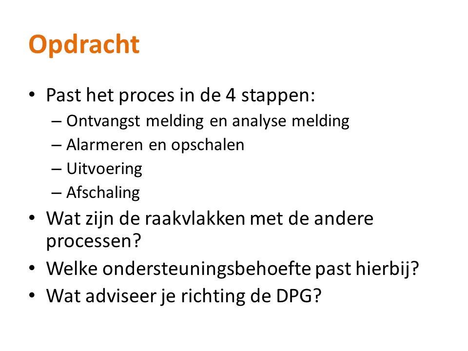 Opdracht Past het proces in de 4 stappen: – Ontvangst melding en analyse melding – Alarmeren en opschalen – Uitvoering – Afschaling Wat zijn de raakvlakken met de andere processen.
