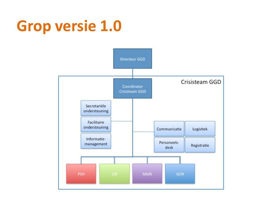 Grop versie 1.0