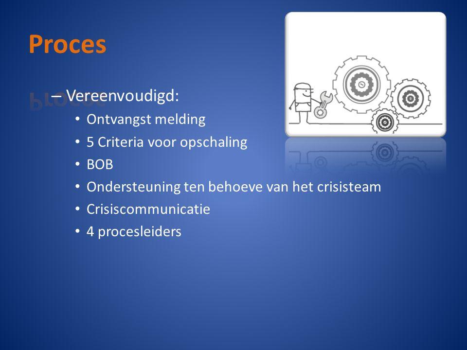 – Vereenvoudigd: Ontvangst melding 5 Criteria voor opschaling BOB Ondersteuning ten behoeve van het crisisteam Crisiscommunicatie 4 procesleiders