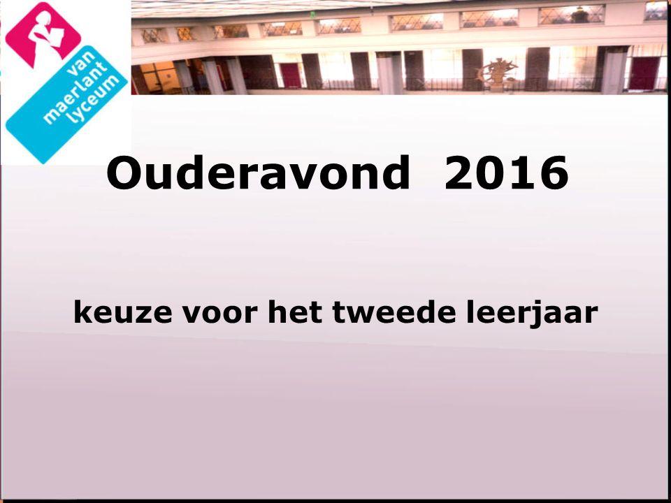 Ouderavond 2016 keuze voor het tweede leerjaar