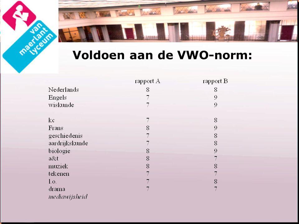 Voldoen aan de VWO-norm: