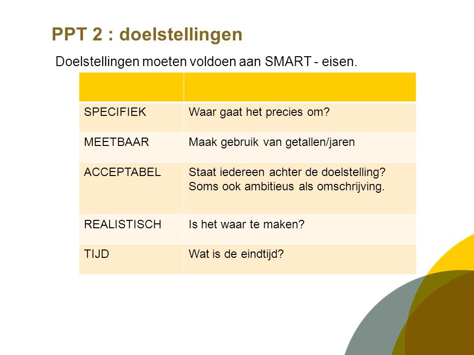 PPT 2 : doelstellingen Doelstellingen moeten voldoen aan SMART - eisen.