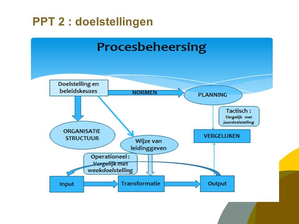 PPT 2 : doelstellingen