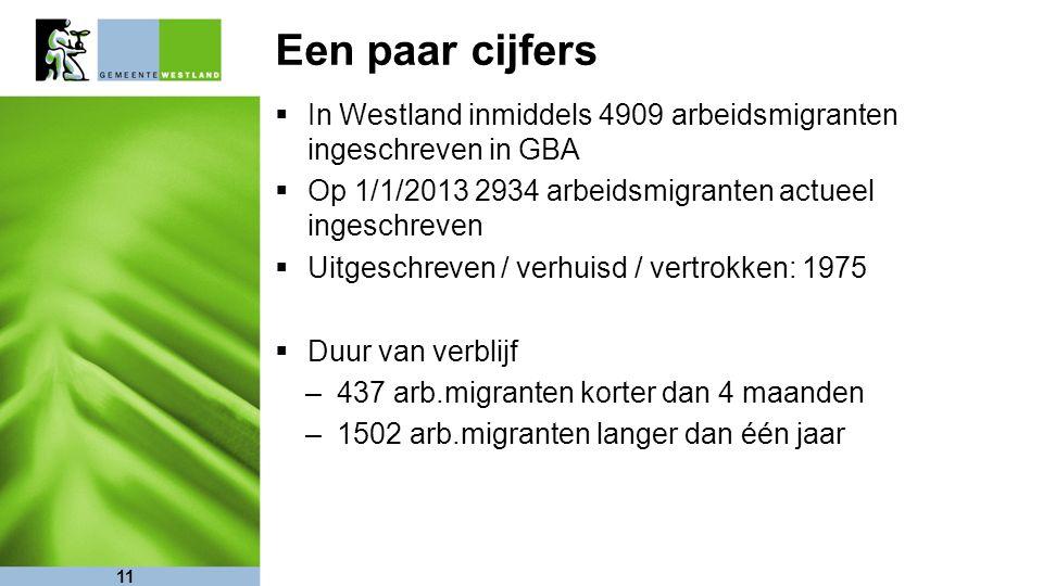 Een paar cijfers  In Westland inmiddels 4909 arbeidsmigranten ingeschreven in GBA  Op 1/1/2013 2934 arbeidsmigranten actueel ingeschreven  Uitgeschreven / verhuisd / vertrokken: 1975  Duur van verblijf –437 arb.migranten korter dan 4 maanden –1502 arb.migranten langer dan één jaar 11
