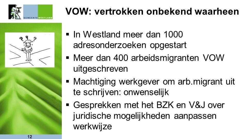 VOW: vertrokken onbekend waarheen  In Westland meer dan 1000 adresonderzoeken opgestart  Meer dan 400 arbeidsmigranten VOW uitgeschreven  Machtiging werkgever om arb.migrant uit te schrijven: onwenselijk  Gesprekken met het BZK en V&J over juridische mogelijkheden aanpassen werkwijze 12