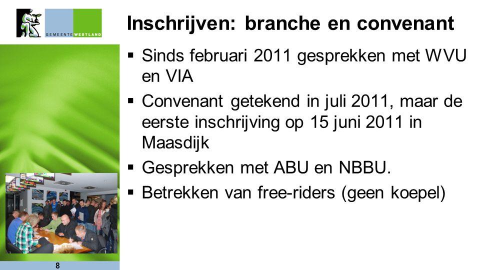 Inschrijven: branche en convenant  Sinds februari 2011 gesprekken met WVU en VIA  Convenant getekend in juli 2011, maar de eerste inschrijving op 15 juni 2011 in Maasdijk  Gesprekken met ABU en NBBU.