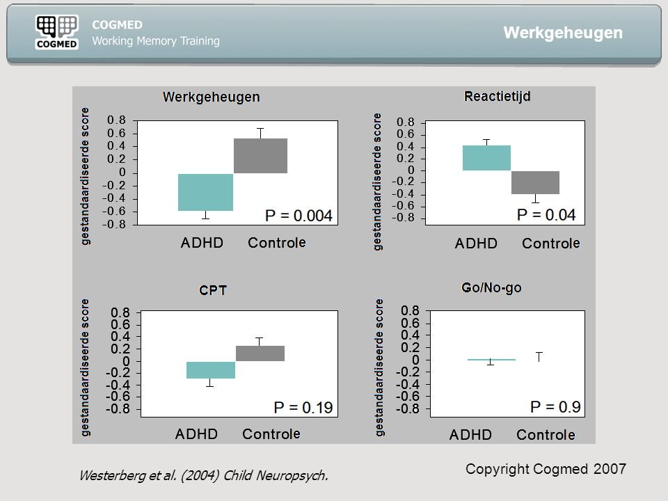 Copyright Cogmed 2007 Westerberg et al. (2004) Child Neuropsych. Werkgeheugen