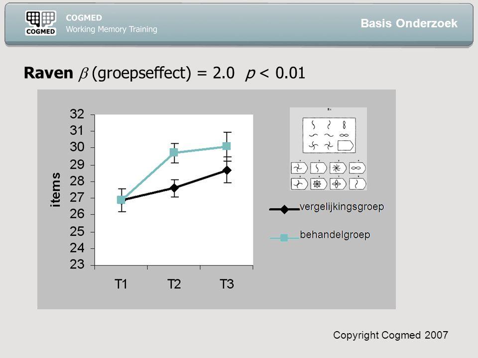 Copyright Cogmed 2007 Raven  (groepseffect) = 2.0 p < 0.01 Basis Onderzoek