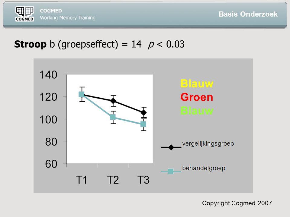 Copyright Cogmed 2007 Blauw Groen Blauw Basis Onderzoek Stroop b (groepseffect) = 14 p < 0.03