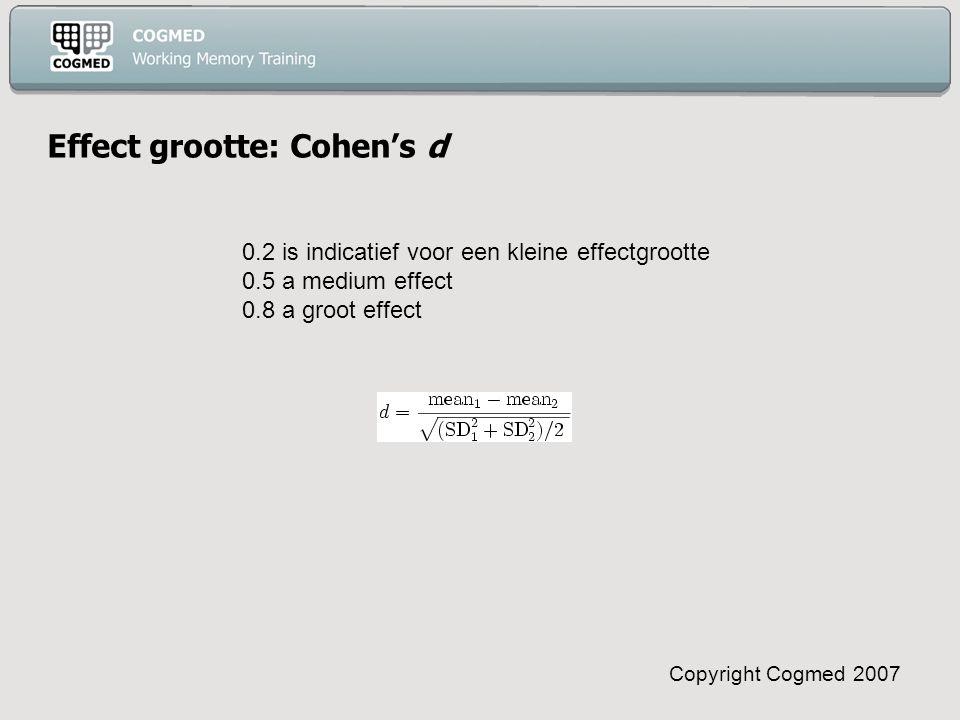 Effect grootte: Cohen's d Copyright Cogmed 2007 0.2 is indicatief voor een kleine effectgrootte 0.5 a medium effect 0.8 a groot effect