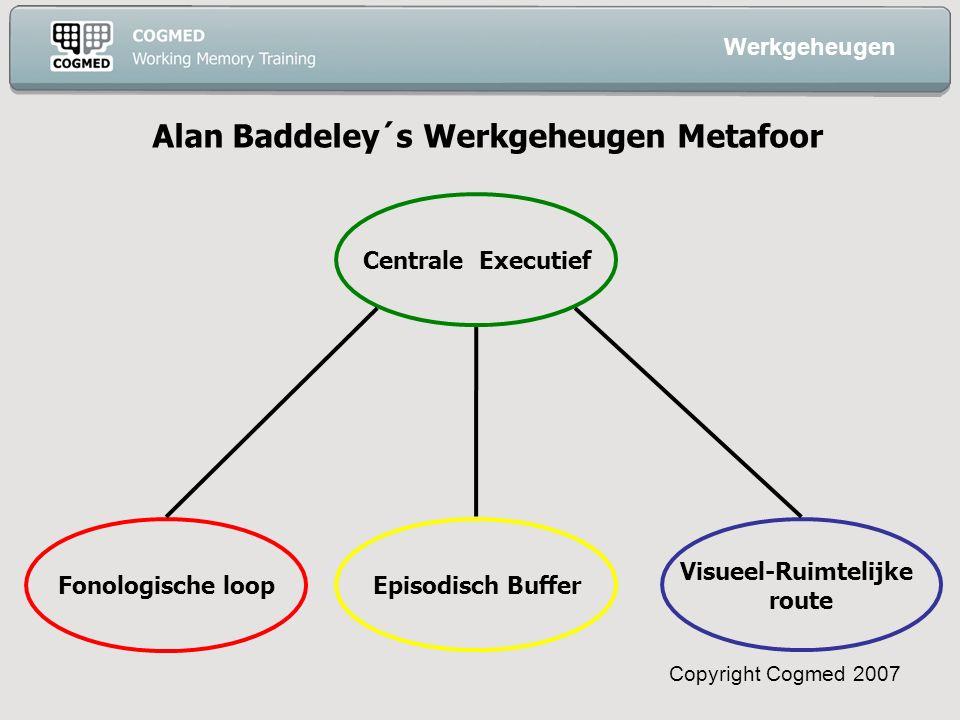 Copyright Cogmed 2007 Visueel-Ruimtelijke route Fonologische loop Centrale Executief Alan Baddeley´s Werkgeheugen Metafoor Episodisch Buffer Werkgeheugen