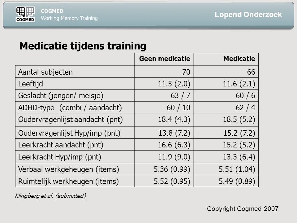 Copyright Cogmed 2007 Geen medicatieMedicatie Aantal subjecten7066 Leeftijd11.5 (2.0)11.6 (2.1) Geslacht (jongen/ meisje)63 / 760 / 6 ADHD-type (combi / aandacht)60 / 1062 / 4 Oudervragenlijst aandacht (pnt)18.4 (4.3)18.5 (5.2) Oudervragenlijst Hyp/imp (pnt)13.8 (7.2)15.2 (7.2) Leerkracht aandacht (pnt)16.6 (6.3)15.2 (5.2) Leerkracht Hyp/imp (pnt)11.9 (9.0)13.3 (6.4) Verbaal werkgeheugen (items)5.36 (0.99)5.51 (1.04) Ruimtelijk werkheugen (items)5.52 (0.95)5.49 (0.89) Lopend Onderzoek Klingberg et al.